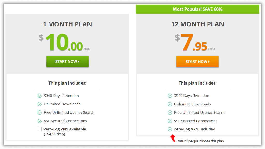 Usenetserver Pricing Plans