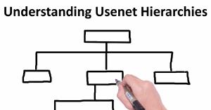 Comprender las jerarquías de Usenet