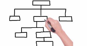 Las cinco jerarquías alternativas de USENET